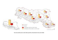 Suolo Report Misura Sprawl